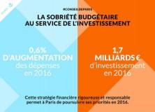 Un budget 2016 à la hauteur de la situation particulière de Paris