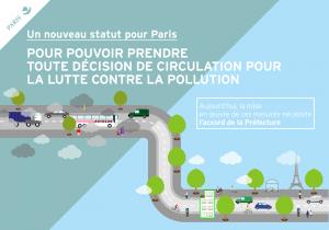 réforme de Paris