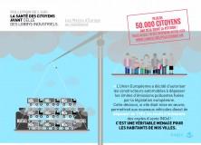 Pollution de l'air : la santé des citoyens avant celle des lobbys industriels