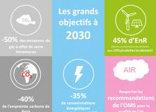 Un plan climat pour Paris et bientôt pour le Grand Paris