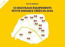 Un budget 2018 parisien en faveur des familles!
